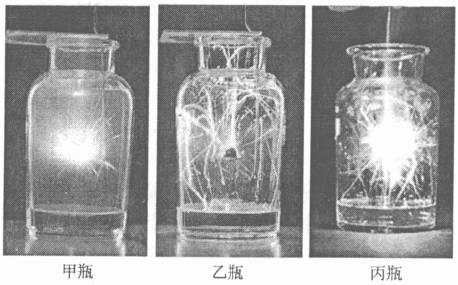 细铁丝在氧气中燃烧_初中化学-铁丝在纯氧气中燃烧